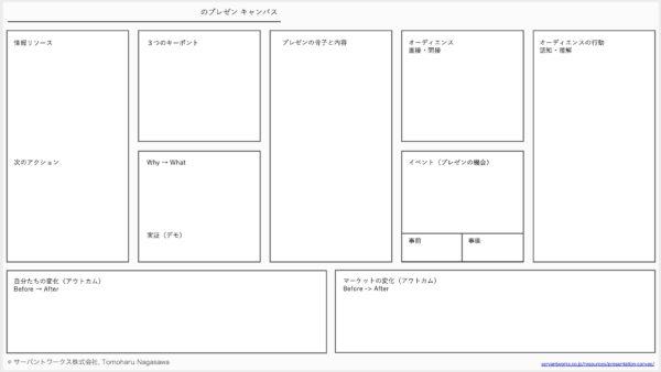 『プレゼンテーション キャンバス』 v1.0 をリリースしました