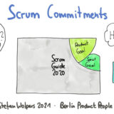 scrum-commitments-tying-loose-ends-and-shoehorning-definition-done