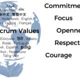 スクラムの用語集と価値基準についての日本語翻訳版を提供しました